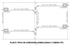 Plant typical of residential connection to PVC pipeline detail dwg file