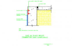 Pools membrane placement details