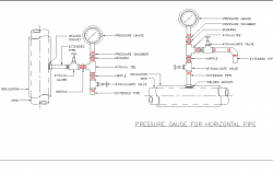 Pressure gauge for vertical and horizontal pipe plan detail dwg file.