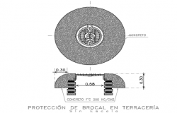 Protection of brocal in terrace detail dwg file