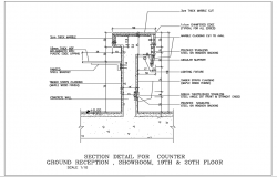 Reception-Countersection Details