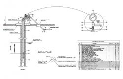 Reception under ground water system and plumbing details dwg file