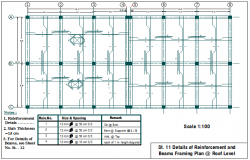 Reinforcement arrangement plan layout of slab detail dwg file