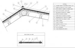 Ridge cad drawing and detail