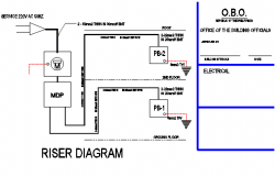 Riser diagram detail dwg file