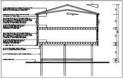 Roof elevation section detail with foundation details and floor divided naming all of the material, with dimension details