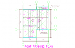 Roof framing plan with truss view for office area dwg file