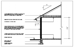 Roof side section detailing in DWG file