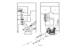 Room house plumbing detail cad files