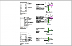 Section view of beam, tie beam, stem, lintel, anchor etc detail dwg file