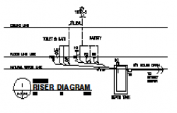 Sewage Riser Diagram design of small hospital design drawing