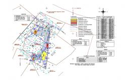 Site plan details of Construction project of private houses dwg file