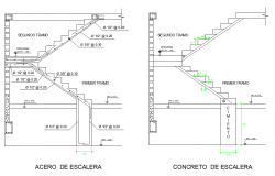 Staircase section detail autocad file