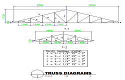 Truss Diagrams section design drawing