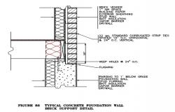 Typical concrete foundation wall brick support detail