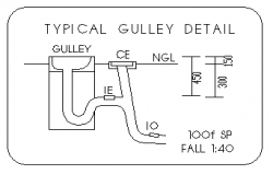 Typical gully detail section design drawing