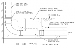 Under ground water drainage sewer details dwg file