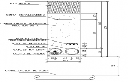 Underground electrical and water lines crossing details dwg file