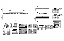Wall Cantilever I-Beam detail autocad dwg files