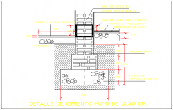 Wall foundation section detail information dwg fil