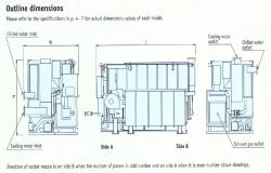 Water Cooled Chiller Diagram With Outline Dimension PDF File