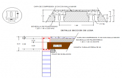 Slab Design