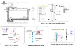 detail shydraulic installations