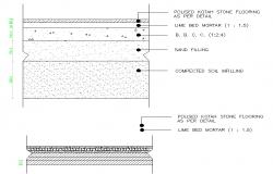 Concrete section detail