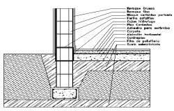 section drawing detail of wall design