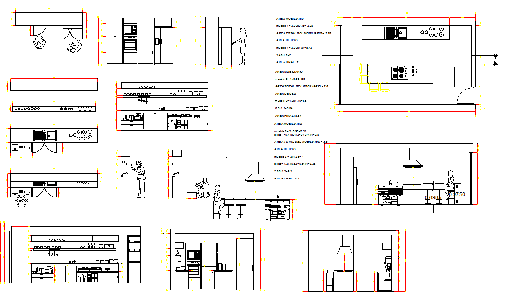 Function of the Kitchen