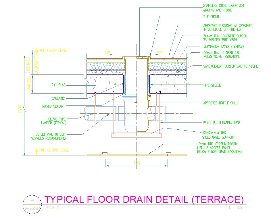 Drainage  Floor detail