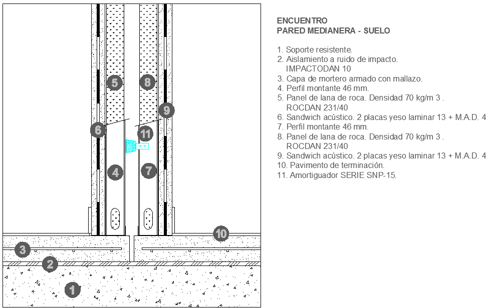 Acoustic Insulation Details