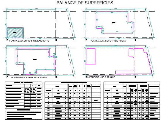 Balance of surfaces plan detail dwg file