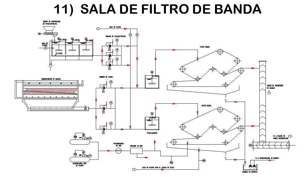 Band filter room autoacd file