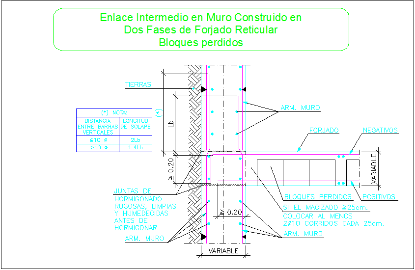 Beam column slab connection joints section view dwg file