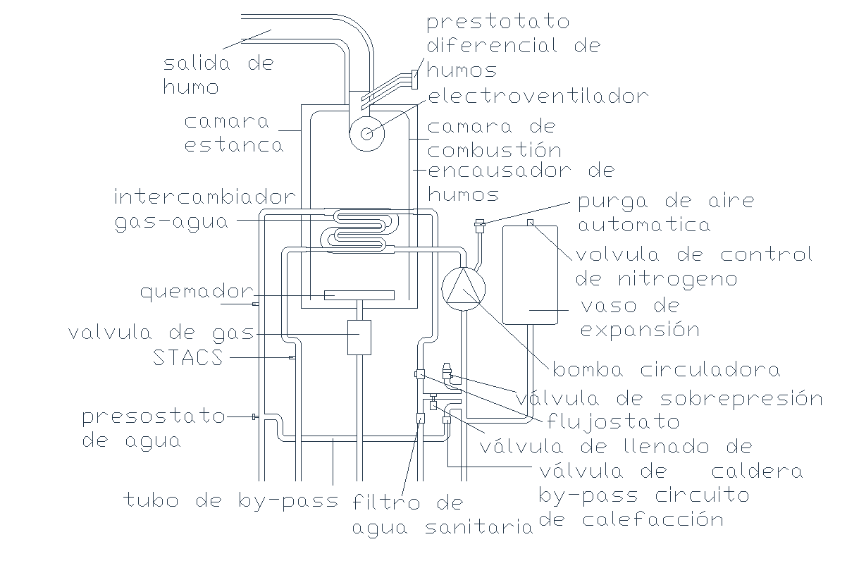 Boiler drawing in autocad file