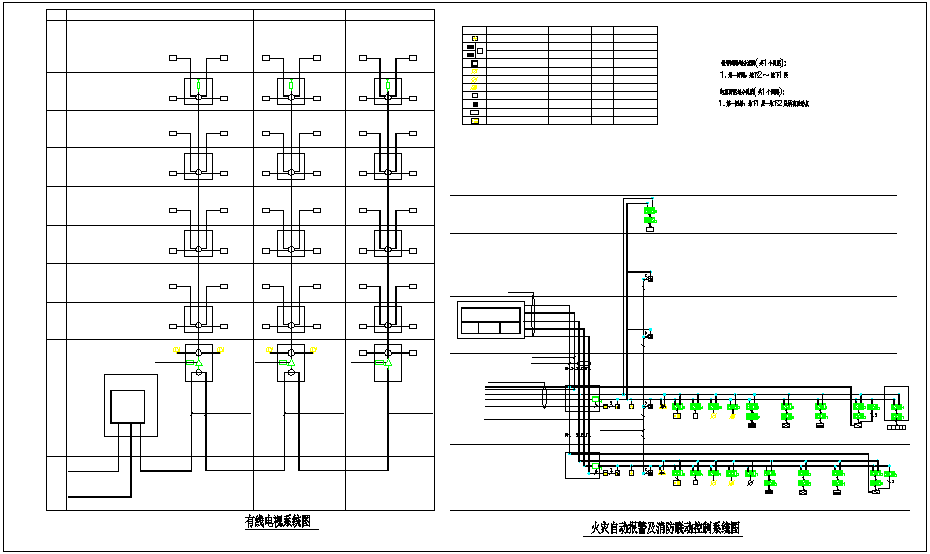 Circuit view of fire alarm system dwg file