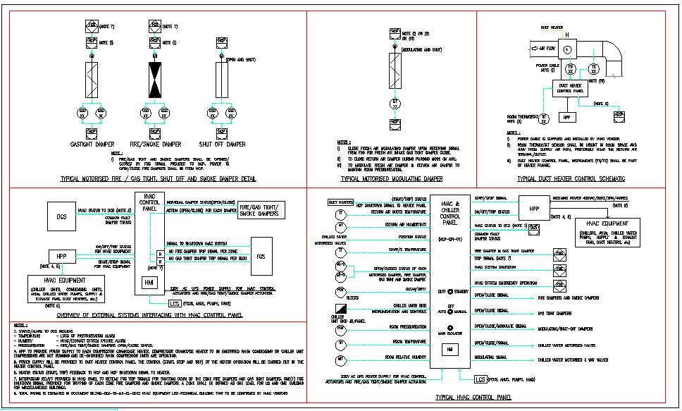 control panel wiring diagram control panel wiring diagram cadbull control panel wiring diagram control panel wiring diagram cadbull