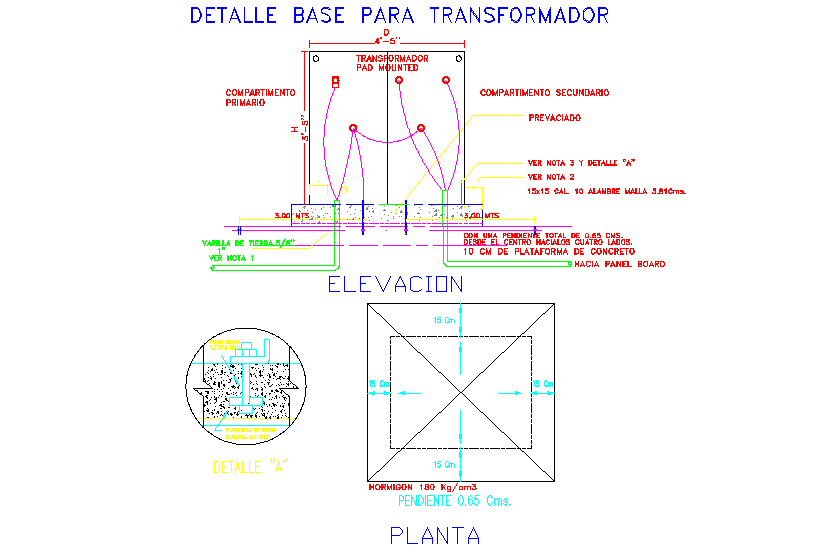 Detail base electric transformer