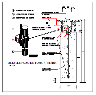 Detail drawing of well detail design drawing