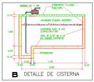 Detail of cisterns design drawing
