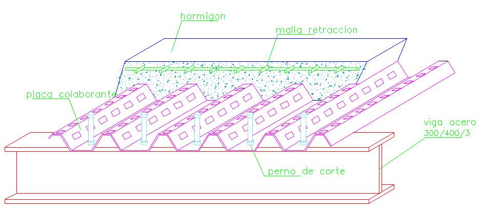 Details of a collaborating slab