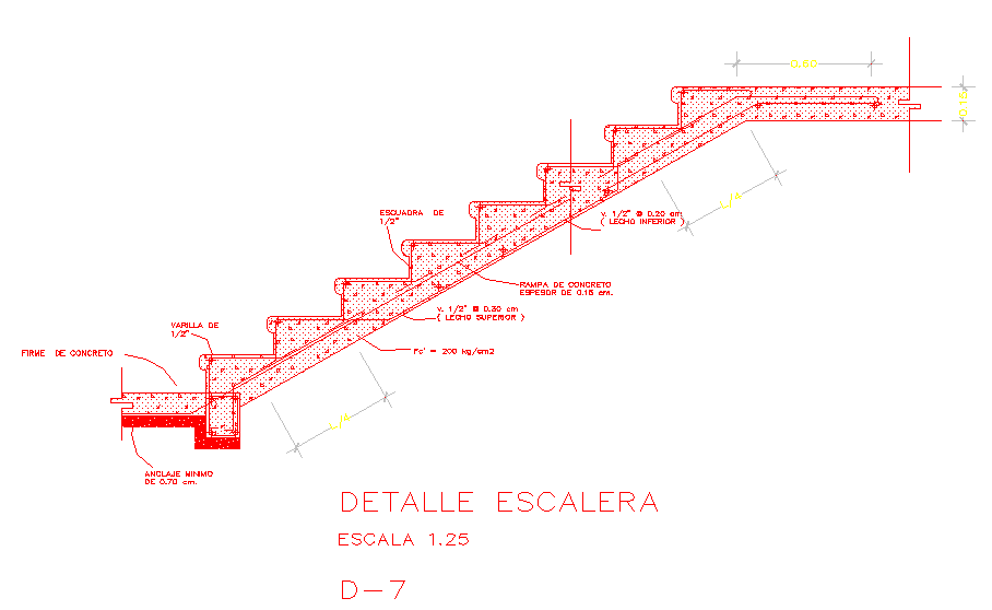Details of a concrete stairway