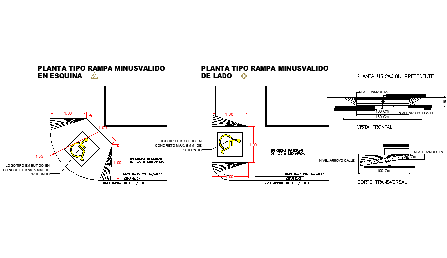 Details of a ramp for handicaps