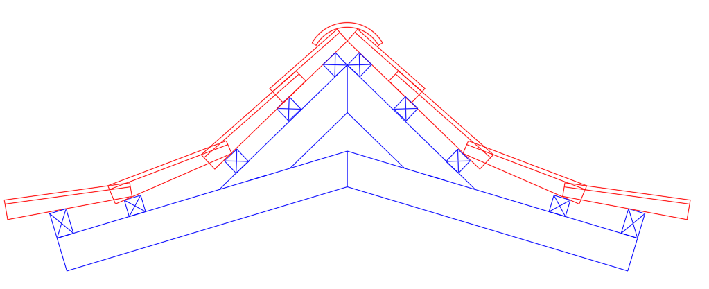 Details of chinese roof