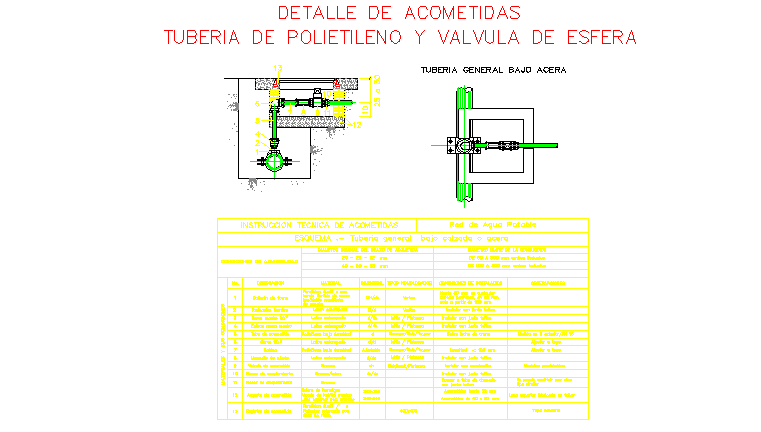 Details of connections.
