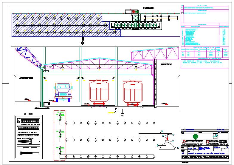 Details of heavy machinery equipment