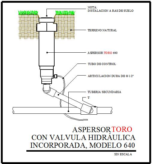 Details of hydrolic