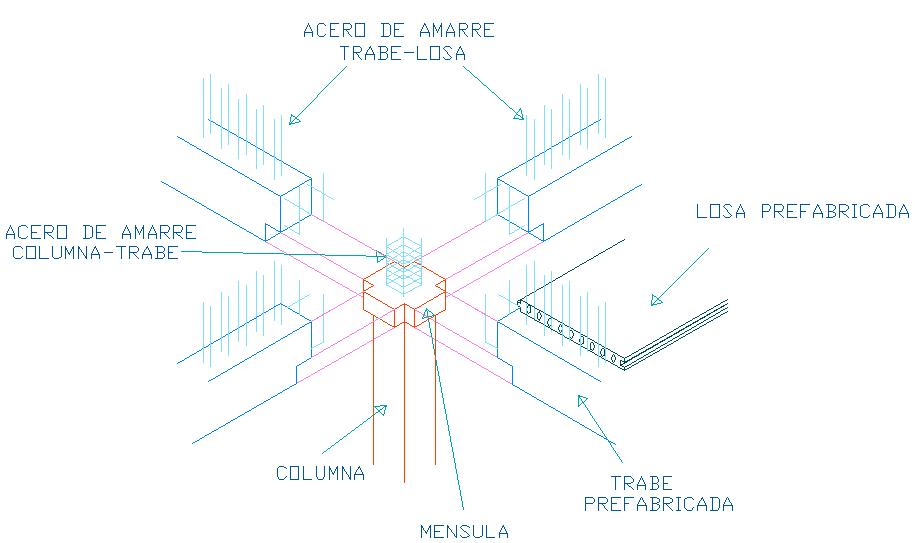 Details of premanufactured slab