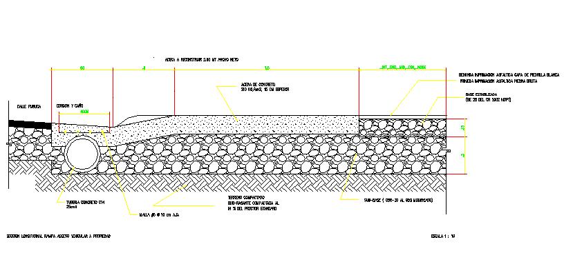 Details step of sewer tubes